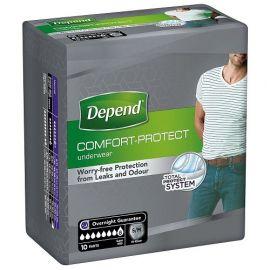 Depend Pants For Men Super Small / Medium