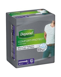 Depend Pants For Men Normal Small / Medium