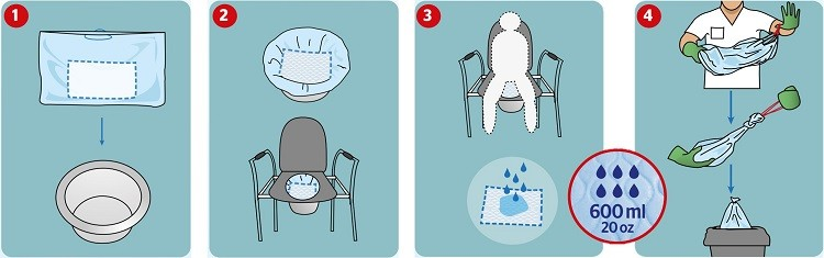 Gebruiksaanwijzing toiletemmer zakken