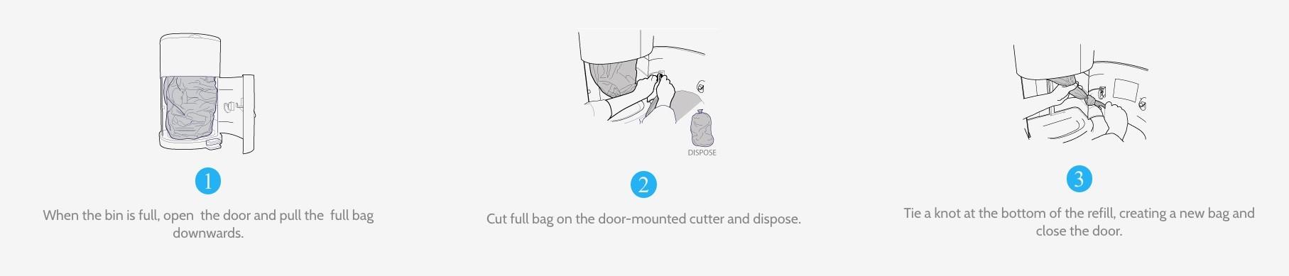Instructie zak verwijderen