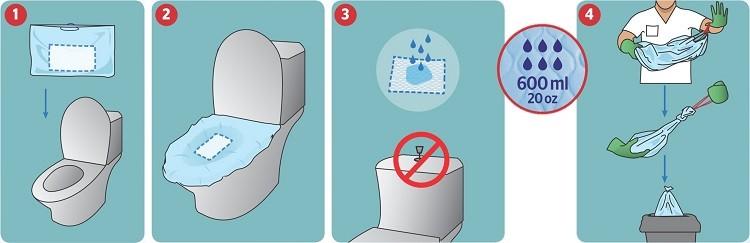 Gebruiksaanwijzing opvangzakken toilet