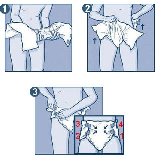 aanleggen slips