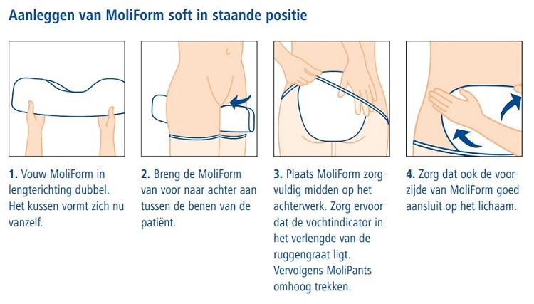 aanleggen hartmann moliform 2
