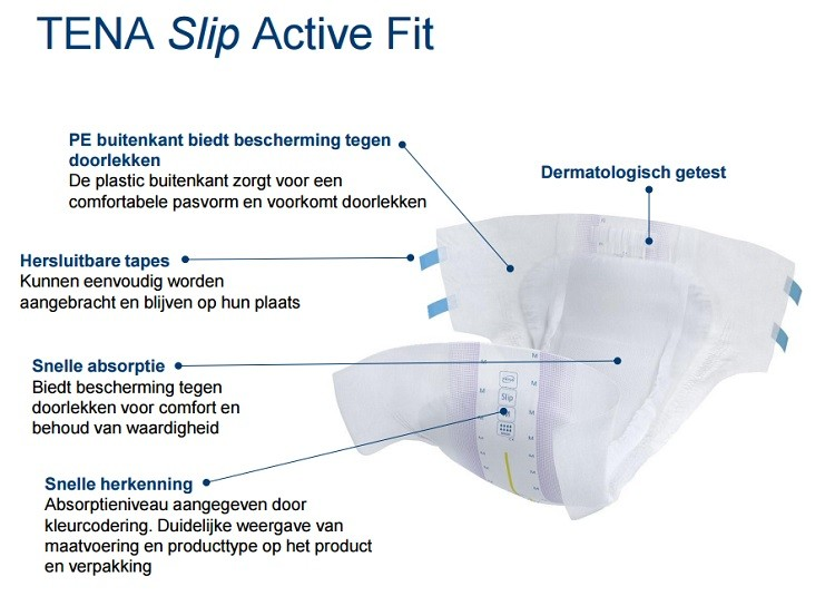 tena slip active fit